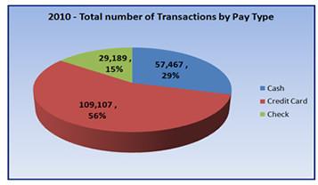 total-transaction