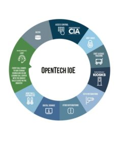 OpenTech Adds Call Center Integration to IoE Platform